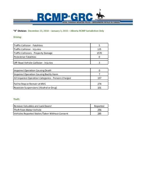 Media Dec 23 2014 to Jan 3 2015 - Selected Stats K Divis_5