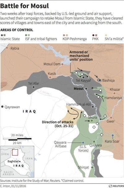 mosul-map