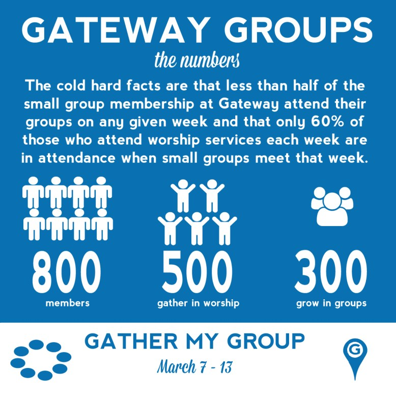 groups numbers_FACEBOOK SHARED IMAGE