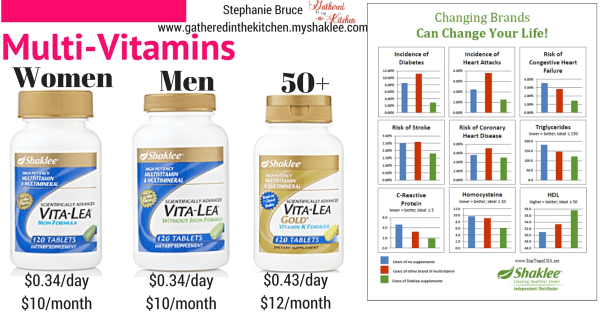 Multivitamins - steph-2