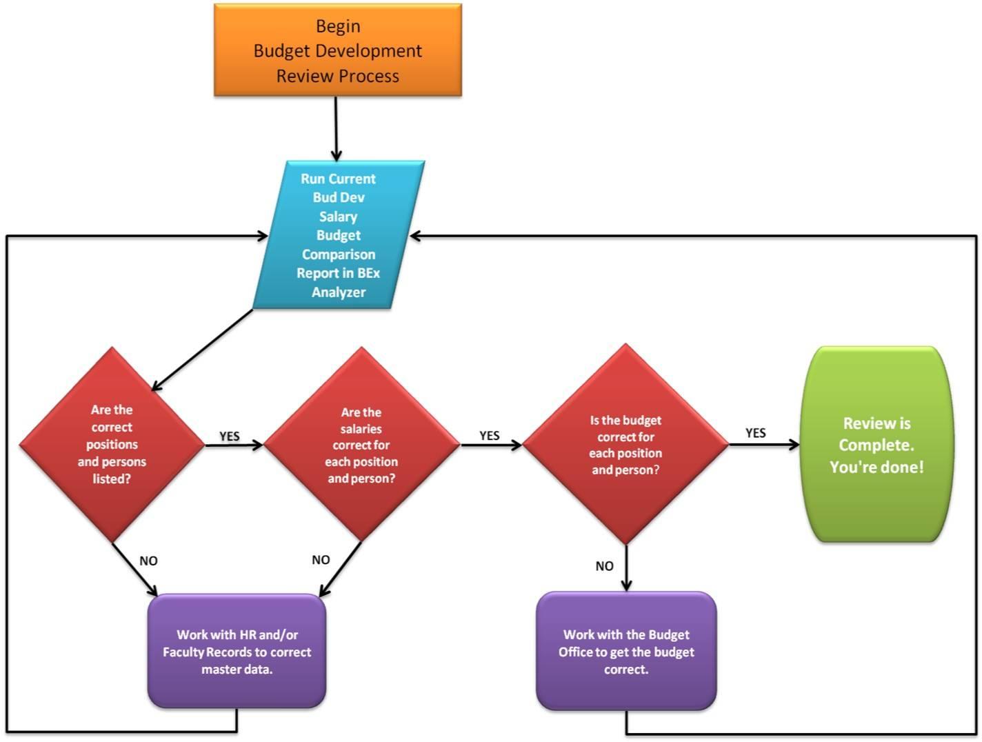 Hot Tub Wiring Diagram Likewise Hot Tub Control Panel Wiring Diagram