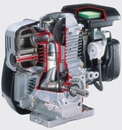 honda gc160 honda gc160 gator generators honda gc160 honda ohc 160cc engine diagram  [ 1000 x 1032 Pixel ]