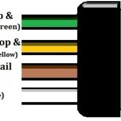 7 Pin Blade Trailer Plug Wiring Diagram G Body Ac Gator Made Tips