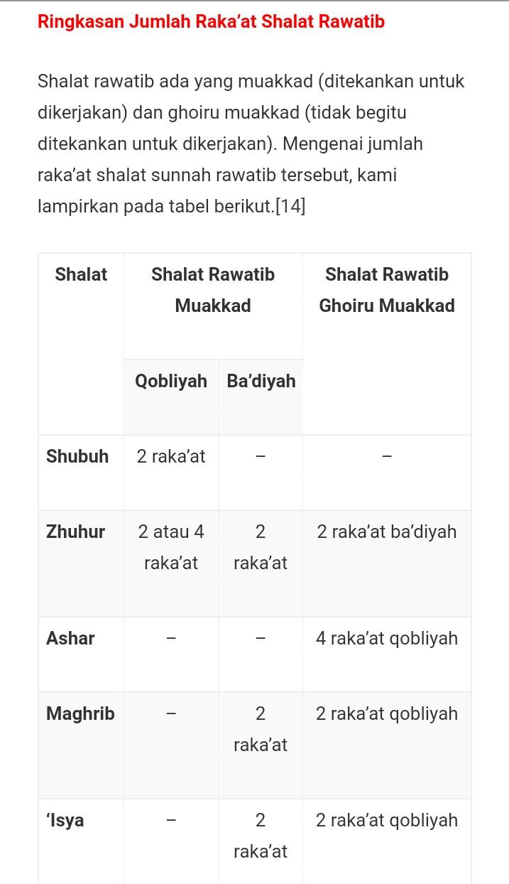 Shalat Sunnah Rawatib Adalah : shalat, sunnah, rawatib, adalah, Shalat, Sunnah, Rawatib, Sebuah, Perjalanan