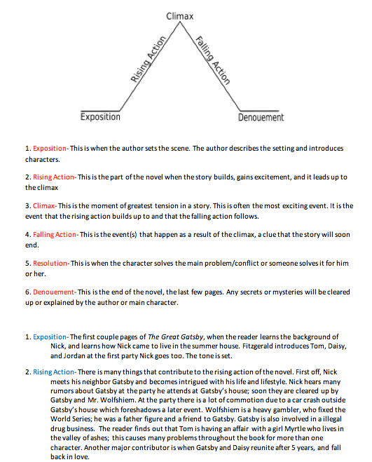 Freytag Pyramid : freytag, pyramid, Great, Gatsby, Stultz, [licensed, Non-commercial, Only], Freytag's, Pyramid