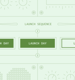 the tried and true ecommerce website launch checklist [ 1550 x 830 Pixel ]