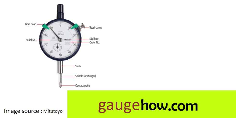 plunger dial gauge