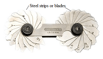 blades of radius gauge