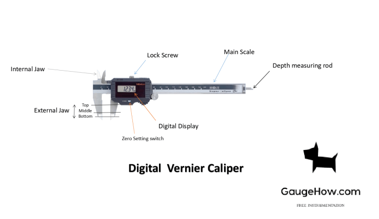 Digital vernier  parts by gaugehow