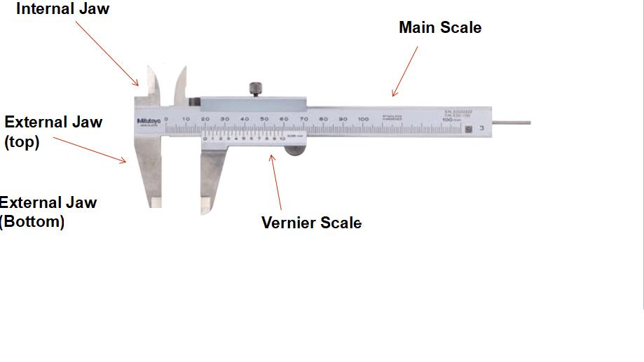 vernier scale name