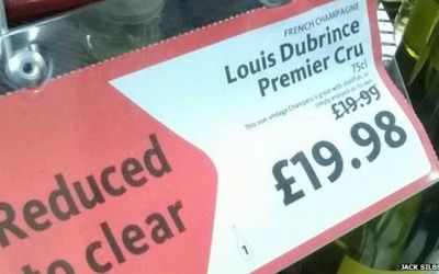 PRICING YOUR PRODUCTS FOR SALE – CALCULATING THE PRICE BASED ON COSTS