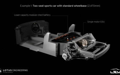 Lotus reveals pioneering 'blueprint' for next generation of electric sports cars