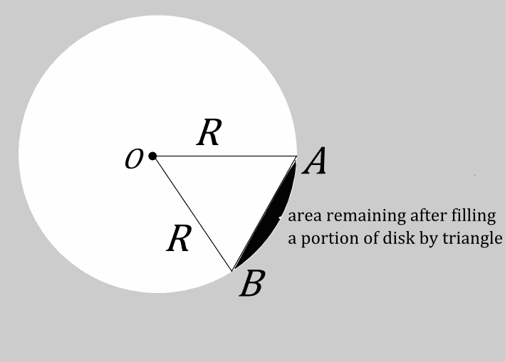 area of disk area remaining after inscribed triangle