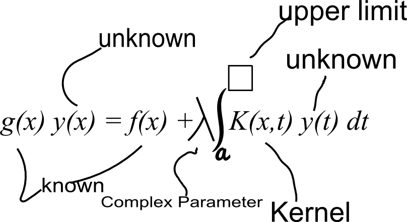 Structure of Integral Equations