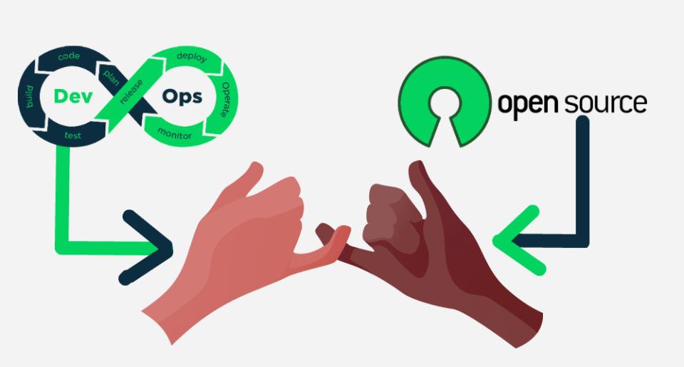 Opensource + DevOps