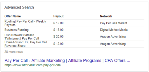 How to get started with Pay Per Call? 2