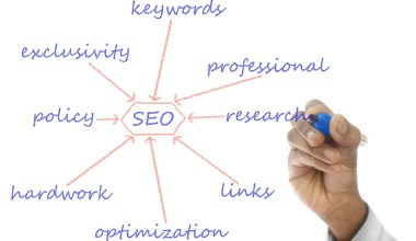 5 Benefits of working with an SEO expert 6