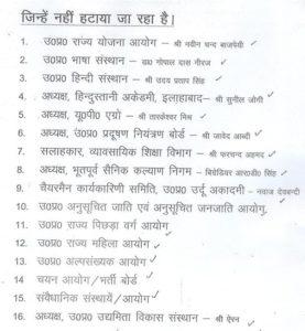 कार्रवाई से बचे दर्जा राज्य मंत्रियों की सूची।