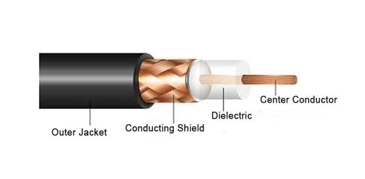 arsitektur kabel coaxial