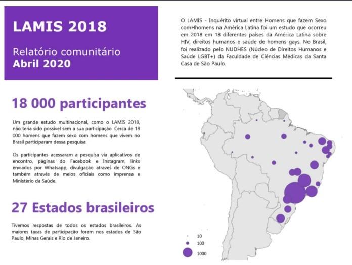 Investigación concluye conocimiento de brasileños sobre prevención combinada