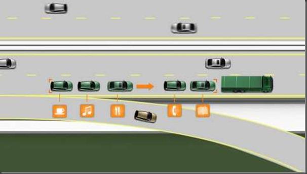 SARTRE projecy roadtrain volvo  2