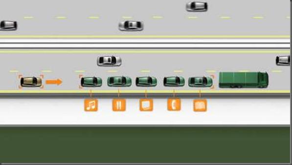 SARTRE projecy roadtrain volvo