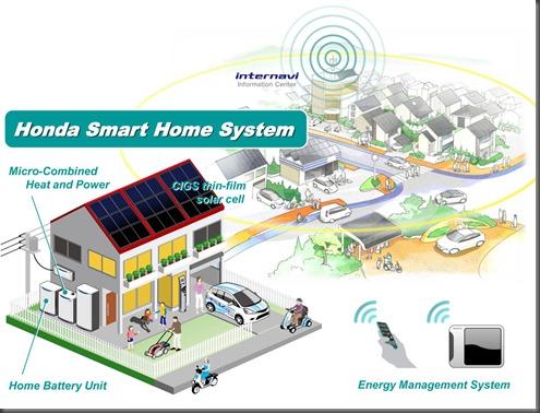 honda smart home  (2)
