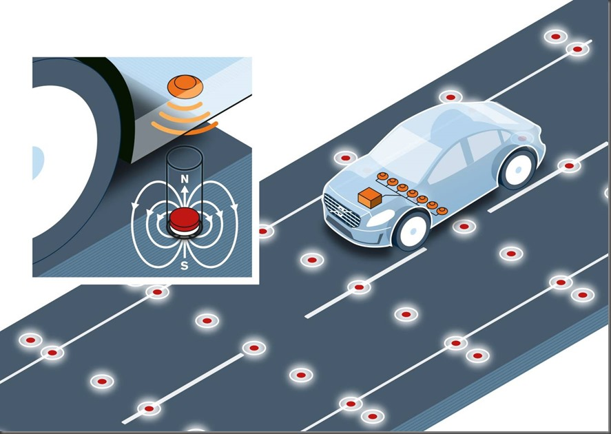 Road Magnets for Accurate Positioning of Self-Driving Cars