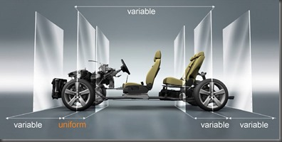 MQB platform showing how it can be used for different sized cars