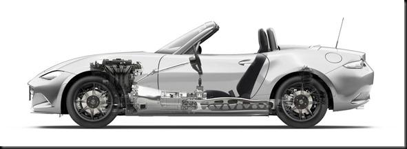 All-New Mazda MX-5 GayCarBoys (8)