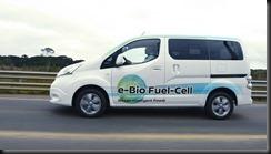 Solid-Oxide Fuel Cell EV gaycarboys (2)