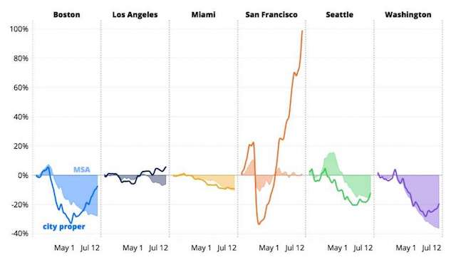 San Francisco Exodus