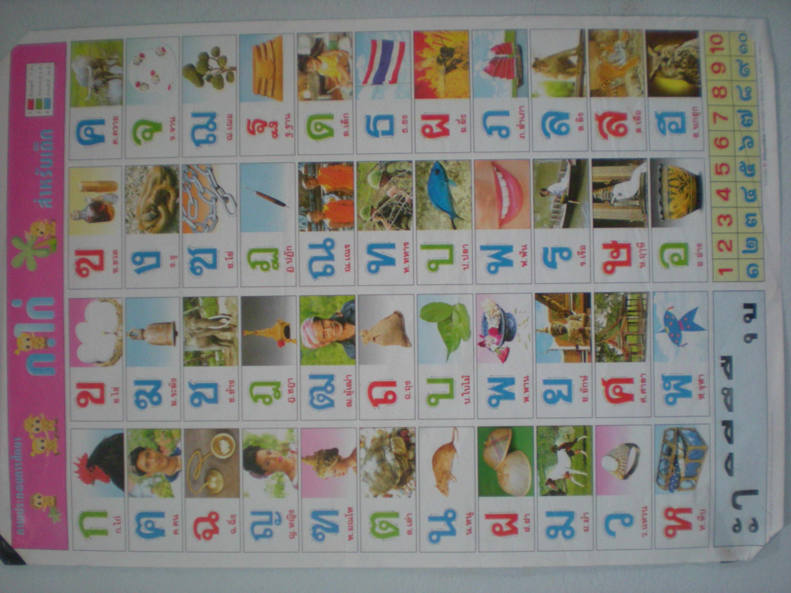 The 44 Letter Thai Alphabet