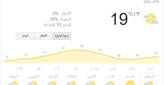 تعرف على حالة الطقس في فلسطين اليوم الجمعة 22 نوفمبر
