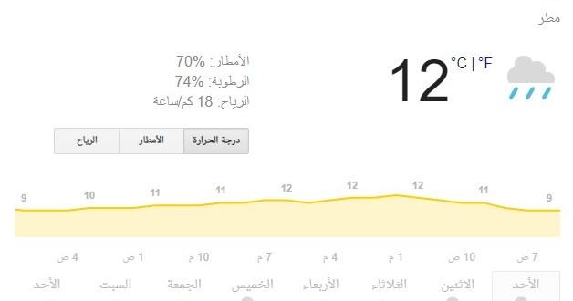 منخفض جوي ماطر وبارد نسبياً على فلسطين اليوم الاحد