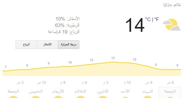 حالة الطقس في فلسطين اليوم الجمعة 13 ديسمبر