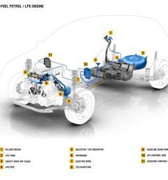 lpg engine diagram [ 1600 x 1150 Pixel ]