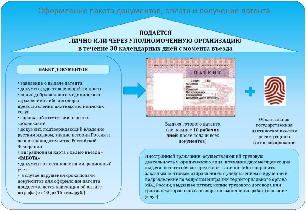 Могут ли переписывать паспортные данные ская помощь