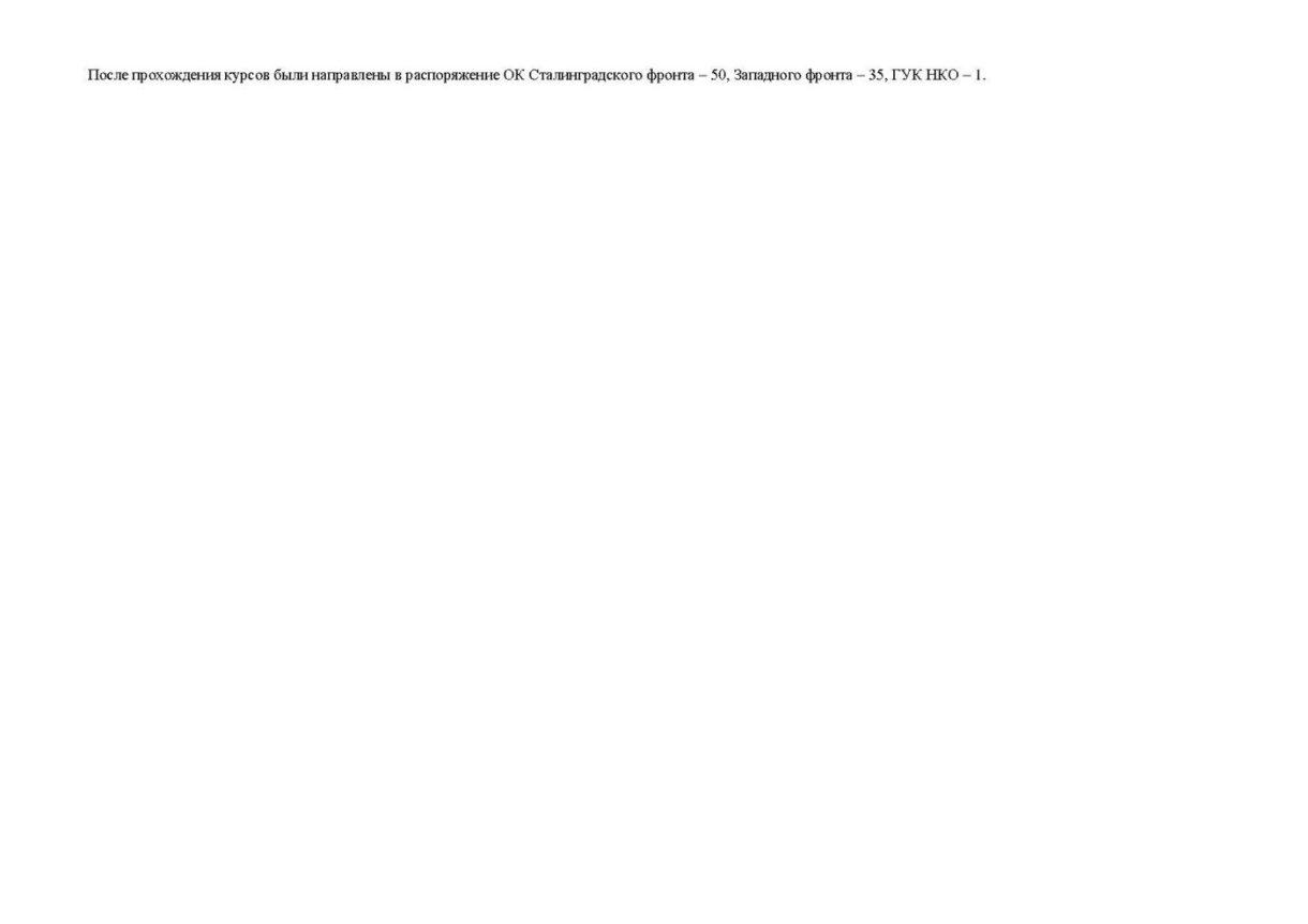 Балаковские выпускники крымского Симферопольского военного училища