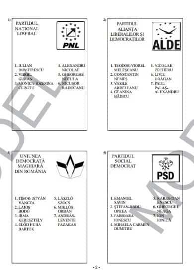 Cum arată buletinele de vot din Prahova pentru alegerile din 11 decembrie