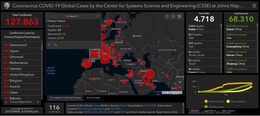 Atenționare de călătorie în zone cu răspândire COVID19 – Spania, Germania, Franța