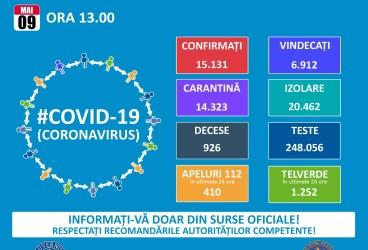 Situaţia răspândirii pandemiei Covid19 în România – 9 mai