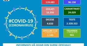 1629 cazuri Covid noi în România – 25 septembrie
