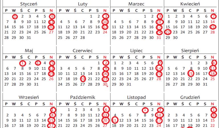 Nowe podatki na polskie firmy i całkowity zakaz handlu w niedzielę