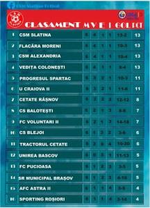 CSM Slatina şi Vediţa Coloneşti, 13 puncte