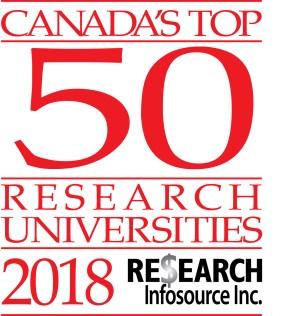 Memorial ranks 20 among Canada's top 50 research universities.