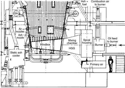 Gas Boiler Circulating Pump Wilo Pumps Wiring Diagram ~ Odicis
