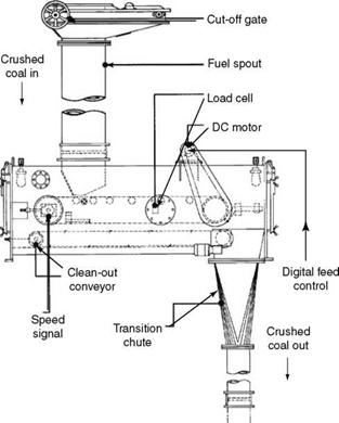Coal Power Plant Diagram Steam Turbine Diagram Wiring