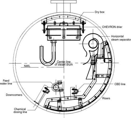 Manual Transmission Flow Diagram, Manual, Free Engine