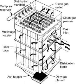 Power Flow Filters Power Tool Wiring Diagram ~ Odicis